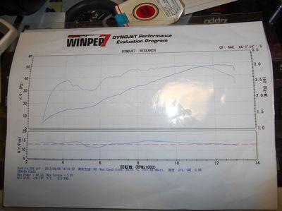 ZRX400 パワーチェック.JPG